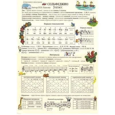 Справочные листы по сольфеджио 3 класс. Панова Н.В.